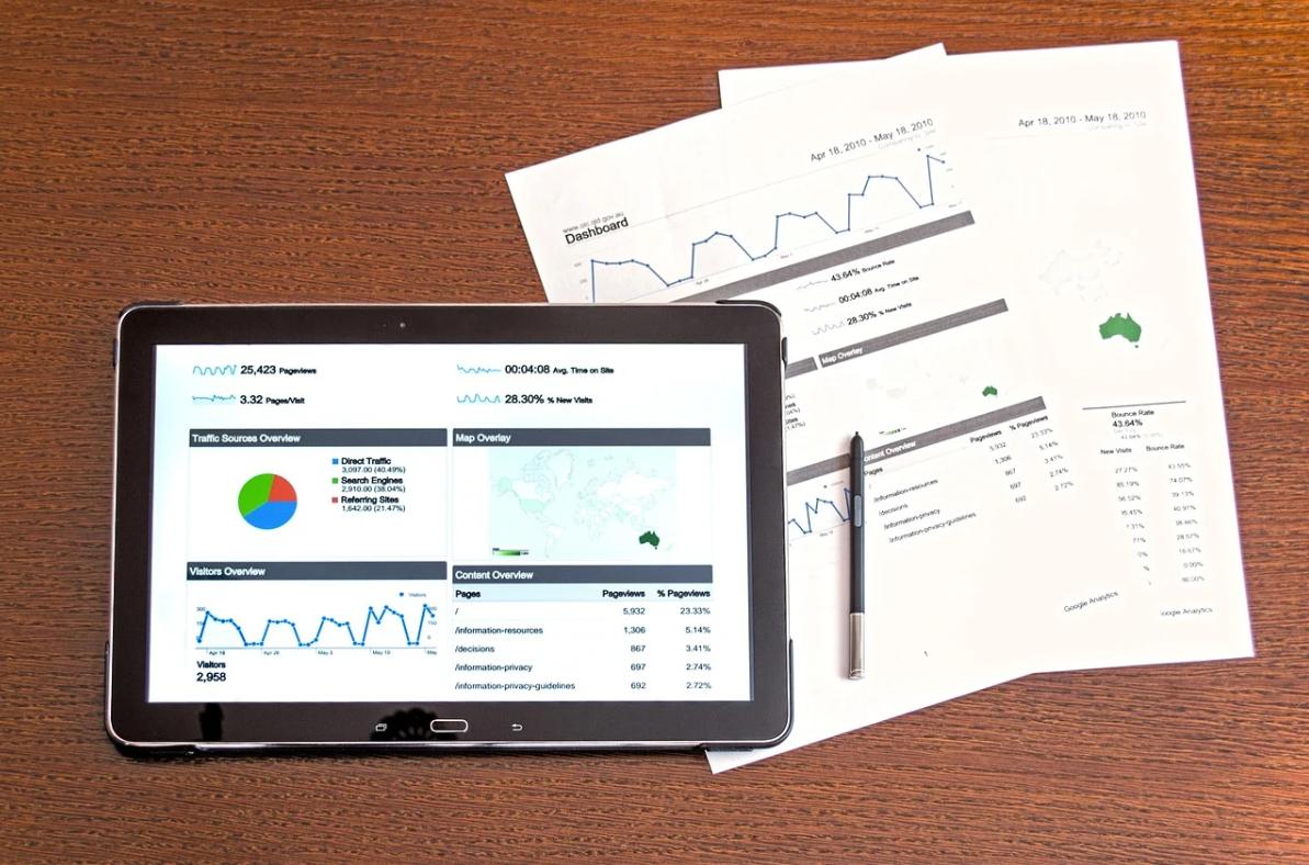 analýza v podnikání